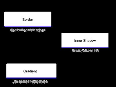 Creating Borders in Sketch freebie borders sketch