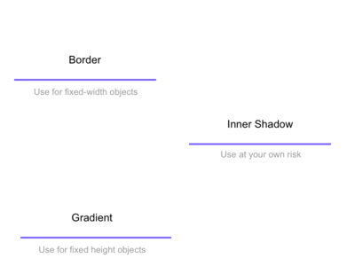 Creating Borders in Sketch