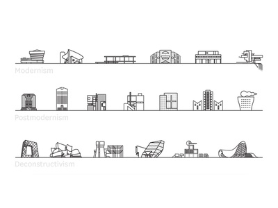 Iconic Architecture Series By Be Chanlimcharoen Dribbble
