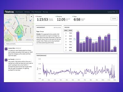 Tetras Workout Analysis dashboard coach runner run running workout fitness