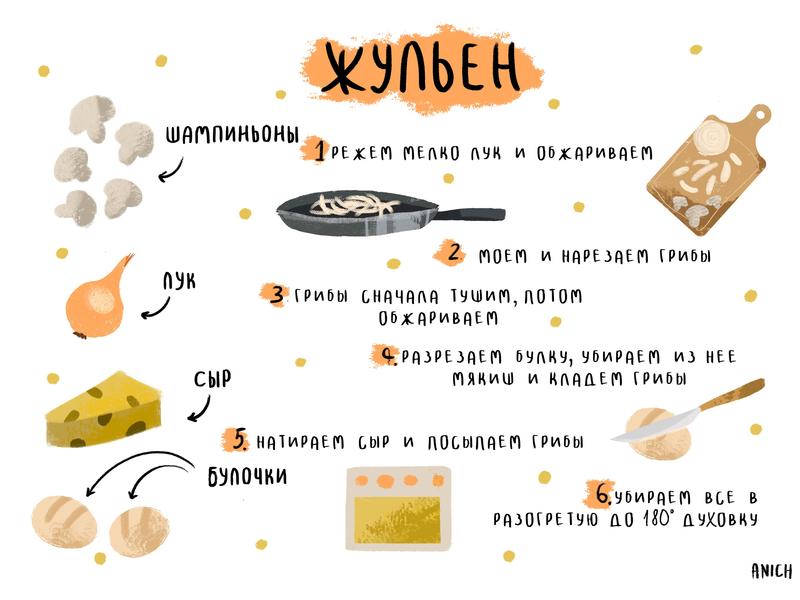 Julienne recipes illustration