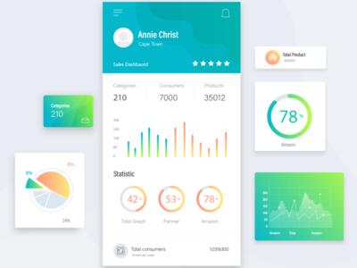 Sales Dashboard Application