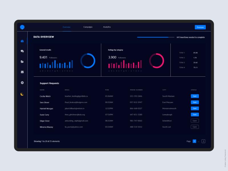 Analytical Dashboard UI | Light & Dark Mode application application ui dashbaord ui uplabs freebies modes light dark analytics website design dashboards web design
