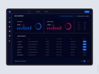 Analytical Dashboard UI | Light & Dark Mode