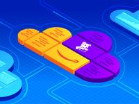 CloudFormation Configuration