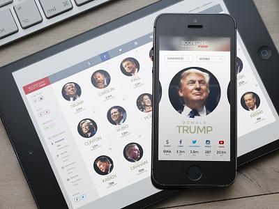 SCORECARD democrat republican scorecard web app interface 2016 candidates election politics