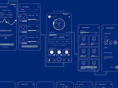 Wireframes for Finance App money app ux ui illustration mobile app mobile app design finance app app android app android wireframes