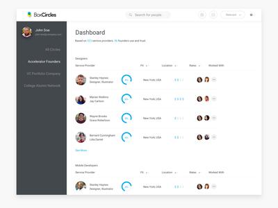 Web app design - SaaS business social network