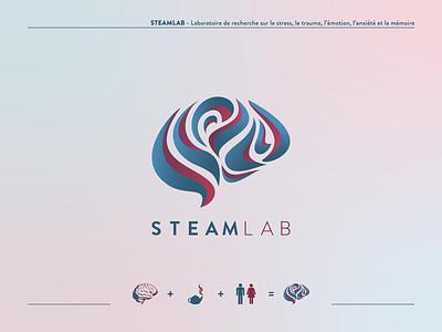 STEAMLAB Logo - Stress, Trauma, Emotions, Anxiety and Memory branding concept logo design gradient logo gradient logo vector illustration identity design branding