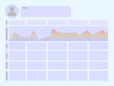 Daily UI 18 - Analytics Chart