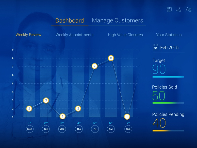 Sales Report chart ux dashboard minimal flat layout app ui graph admin user interface