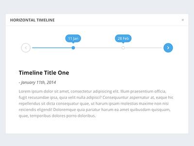 Megadin Timeline application ui component graph element form backend user interface ui admin dashboard
