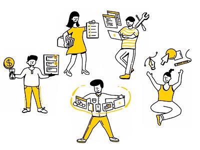 Product Team Role Play role team lean agile