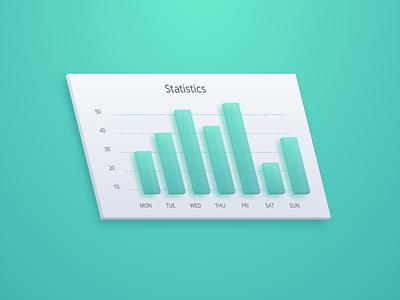 Analytics Chart - DailyUI #018 codepen graph animation parallax 3d statistics chart analytics dailyui