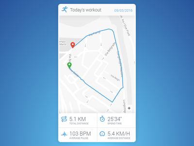 Location Tracker - DailyUI #020 location tracker dailyui workout google maps map running speed concept codepen pin