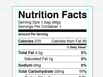 Vector Nutrition Facts Label by Greg Shuster - Dribbble
