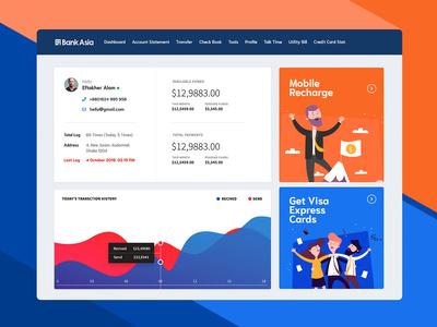Bank Web Application Dashboard