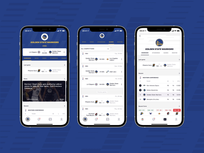 Sportening — NBA 🏀 sports rockets golden state warriors pacers celtics lakers sport app nba basketball sport principle layout minimal animated minimalism typography animation sketch ux ui