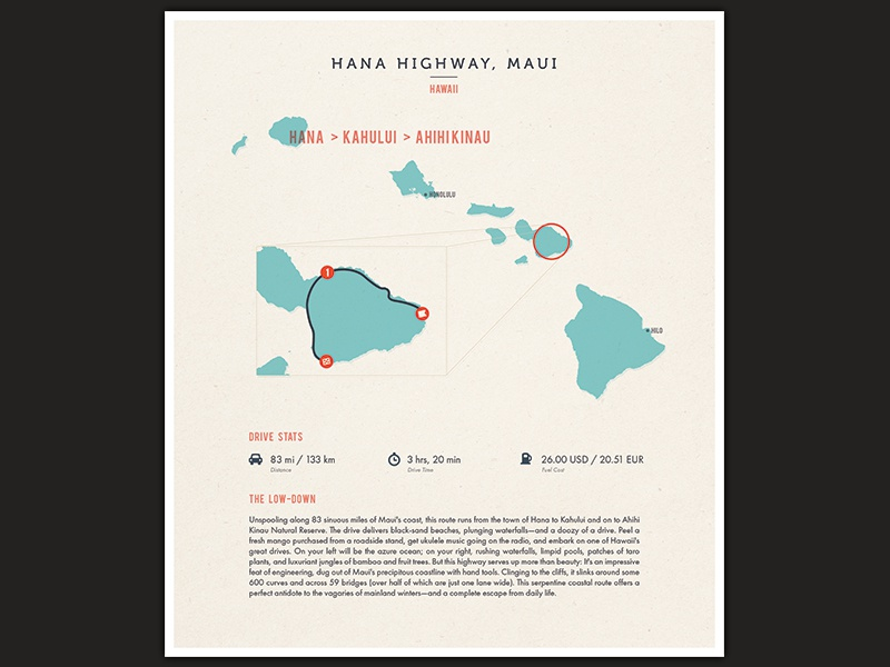 Hana Highway illustration road trip iconic drive hawaii