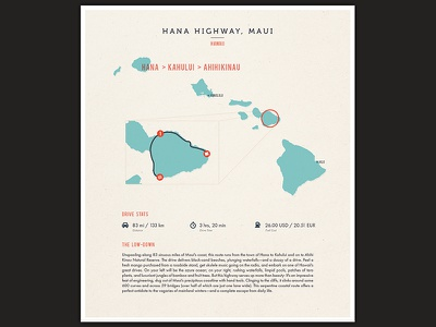 Hana Highway illustration road trip iconic drive hawaii