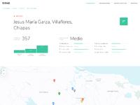 Localidad page