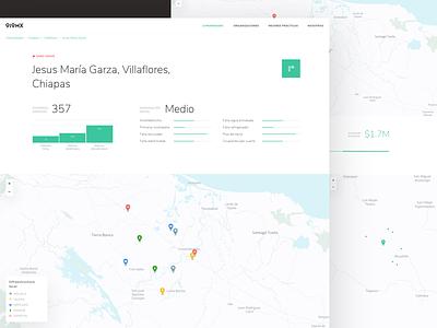 Brigada Community Detail Page product stats platform ux ui mexico map graph design data