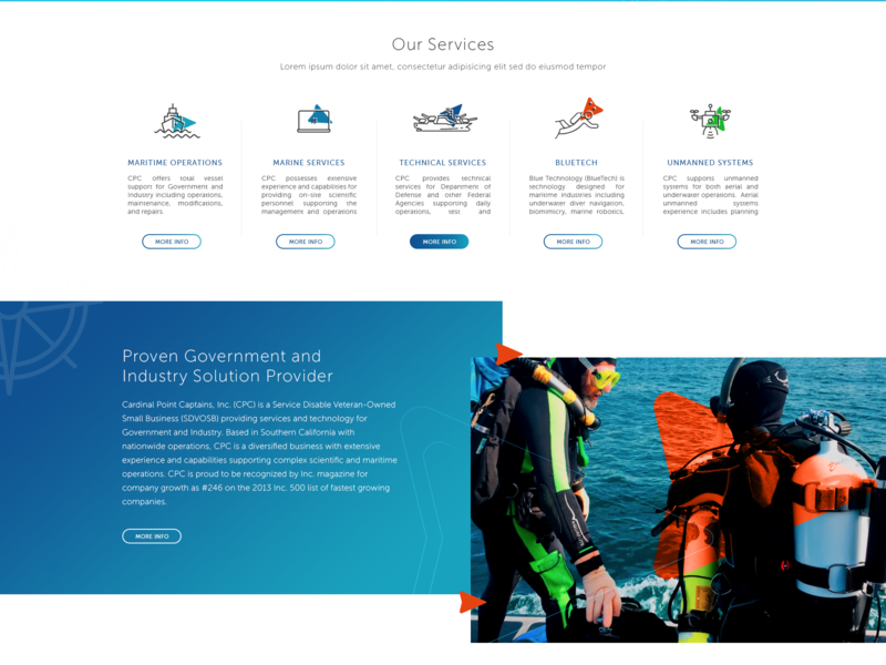 Marine Software/Harder Provider site design by DG Design