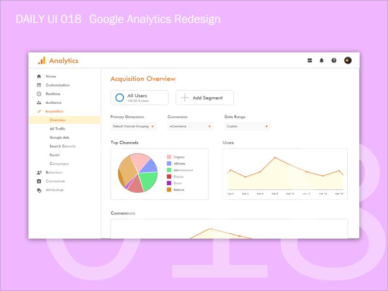 Daily UI 018 Analytics