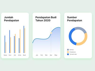 Charts - Graphs dailyui statistics stats graphs charts