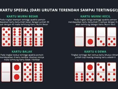 Poker Mania Dribbble