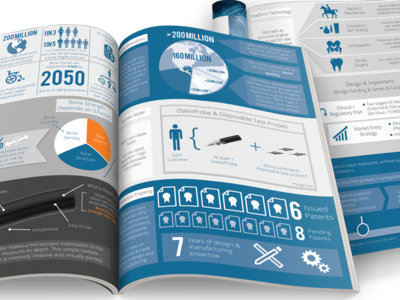 ActiveLife Scientific Infographic
