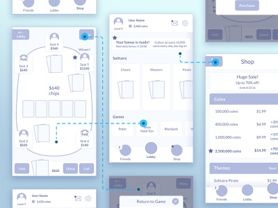 Mobile Card Game Wireframe mobile user flow wireframe