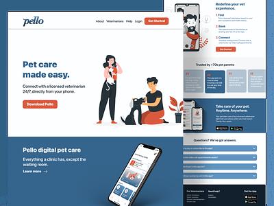 Landing page websitedesign marketingwebsite responsivewebdesign webdesign vetapp landingpage branding