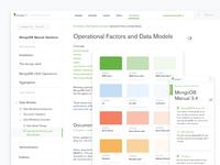 Documentation Website Redesign