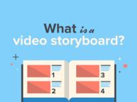 Whatisstoryboard