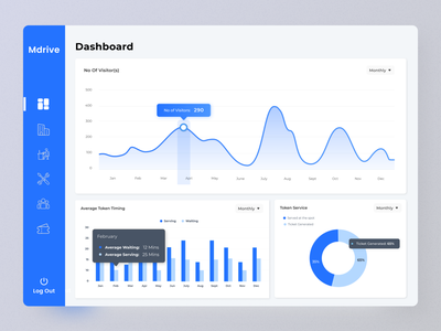 Dashboard Design - II - Mdrive Queue Management System dashboardminimal uxdesign uiuxudesign queuemanagementsystem dashboard dashboarddesign minimal concept uidesign uitrend inspiration uiux