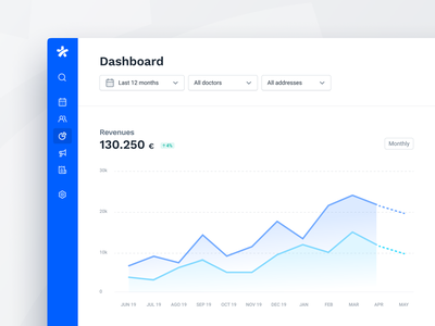 Dashboard v2 user experience product design medical doctor app webapp ux ui design stats saas healthcare blue flat clean minimal chart dashboad