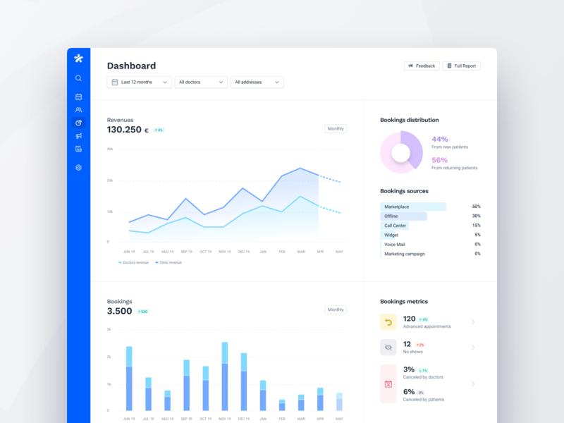 Dashboard v2 - Full view webapp flat design app ux ui doctor app healthcare web app platform saas stats clean minimal dashboad