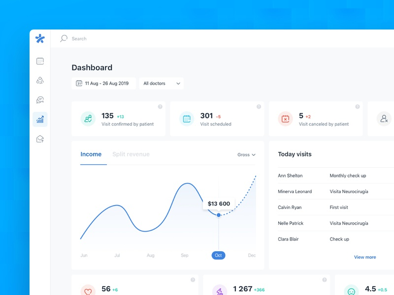 Dashboard for doctors and clinics clinics doctor health app dashboard app webapp minimal clean blue flat design chart ux ui dashboard