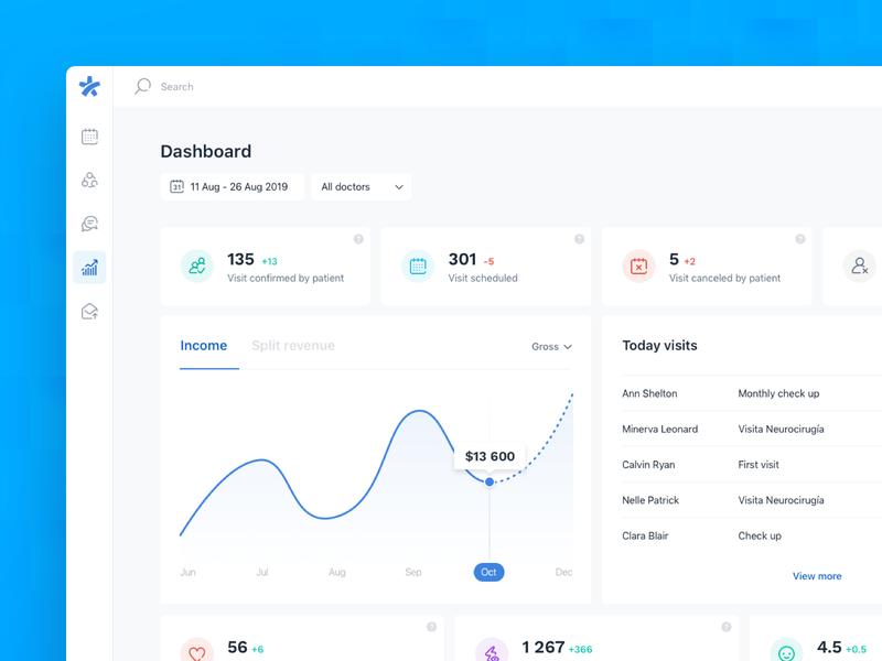 Dashboard for doctors and clinics clinics doctor health app dashboard app webapp minimal clean blue flat design chart ux ui dashboard