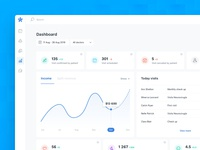 Dashboard for doctors and clinics
