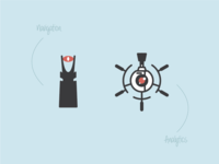 Navigation and Analytics icons