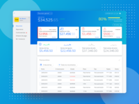 Business console dashboard