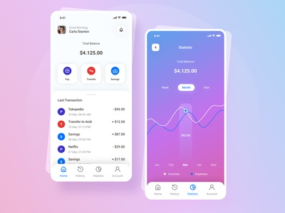Finance App Design app clean design exploration mobile uidesign finance money chart fintech uiux ux ui statistics bank wallet finance app user uxdesign banking