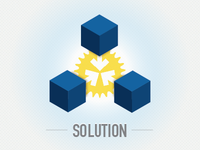2) Solution - Case Study
