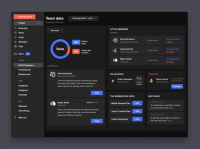 Project Management Dashboard icon website web ux minimal figma ui flat design