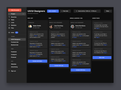 Project Management Dashboard Part 2 website web ux minimal figma ui flat design