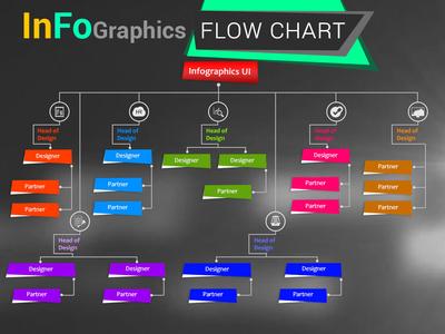 Cool Flow Chart UI