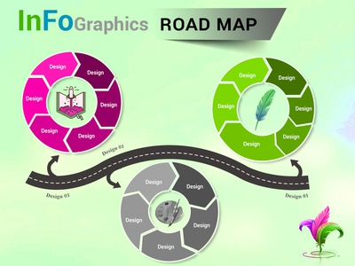 Graphic Road Map