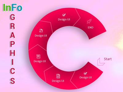 infoGraphic Flowchart